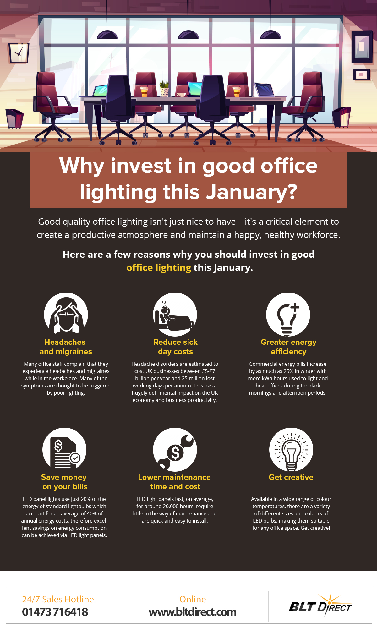 Why invest in good office lighting this January?