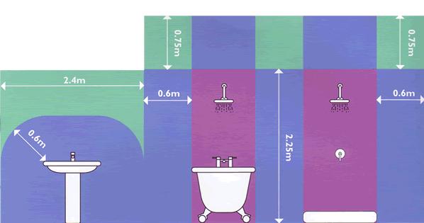 Cool Age Rooms 2017 Bathroom